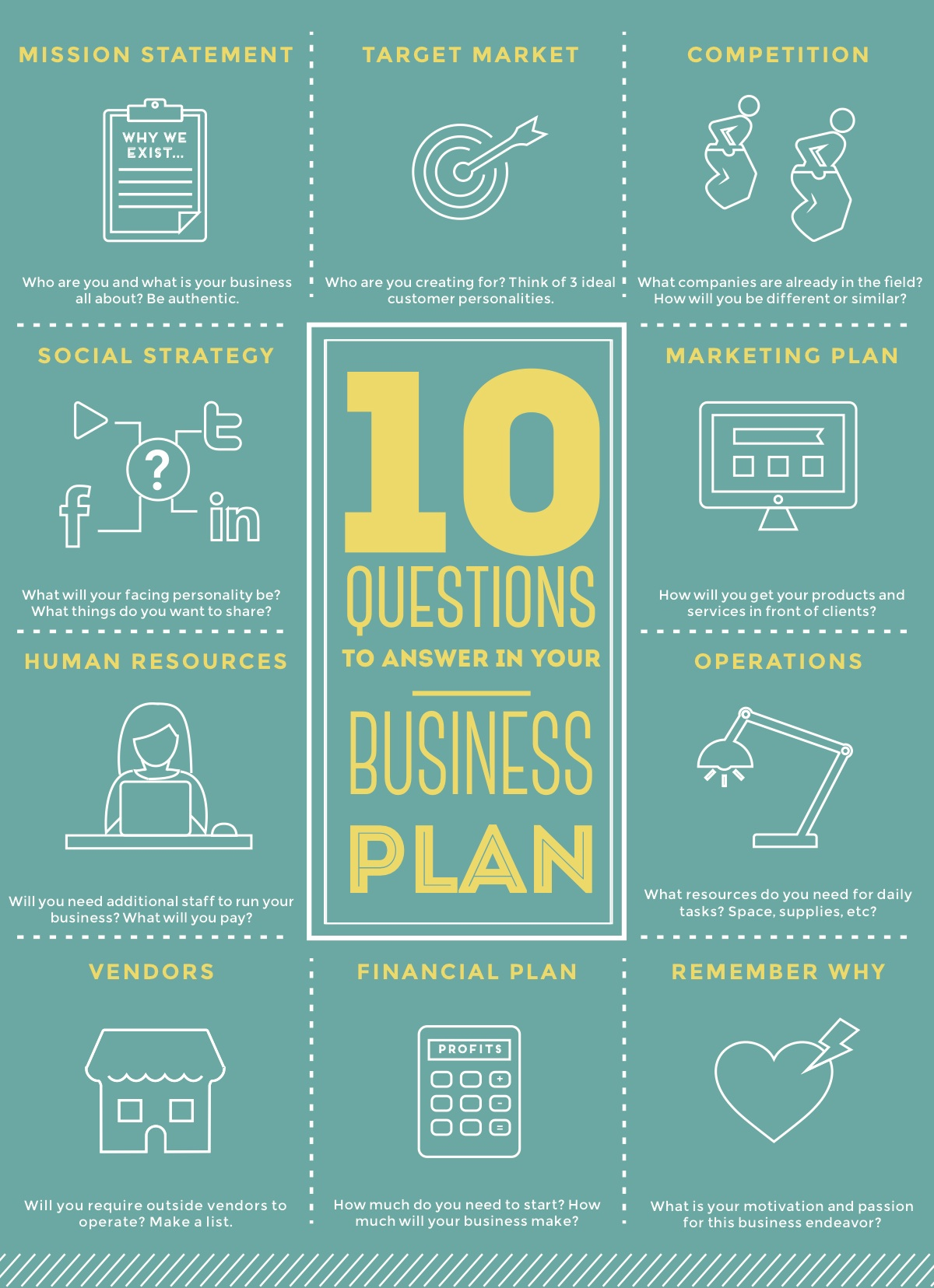 business plan competition questions and answers